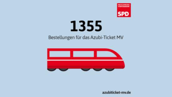 1355 Bestellung für das Azubi-Ticket MV